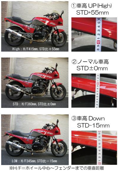 GPZ900R車高調整範囲